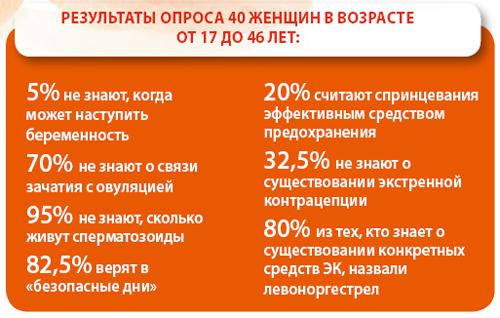 EC_tabl1