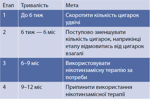 smoking_tabl