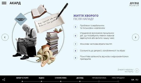 acard_expir_ukr