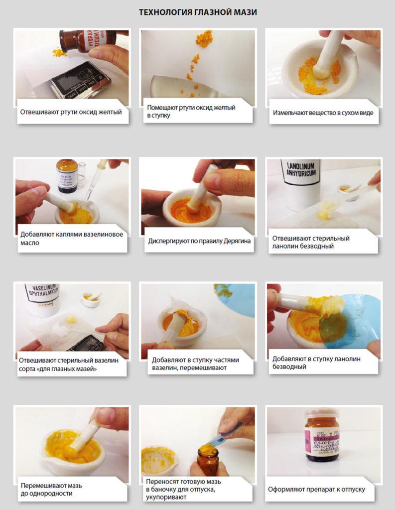 Приготовление препаратов в асептических условиях: глазная мазь