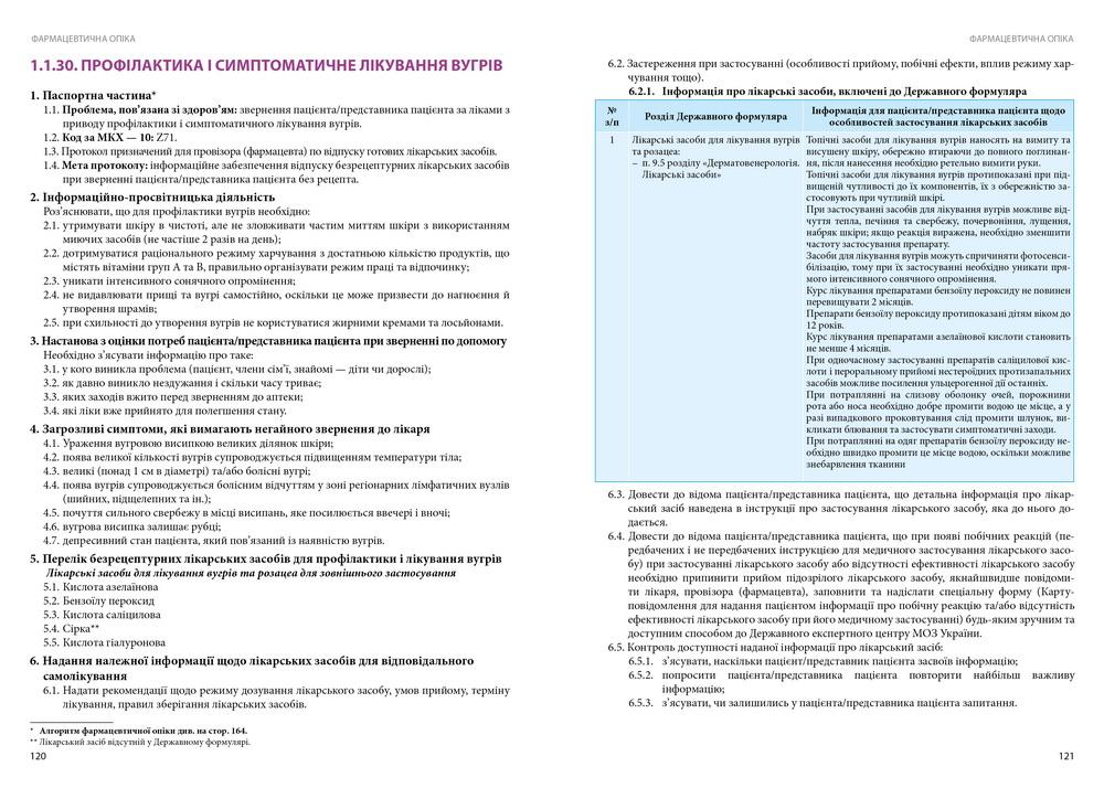 Протокол провізора фармацевта