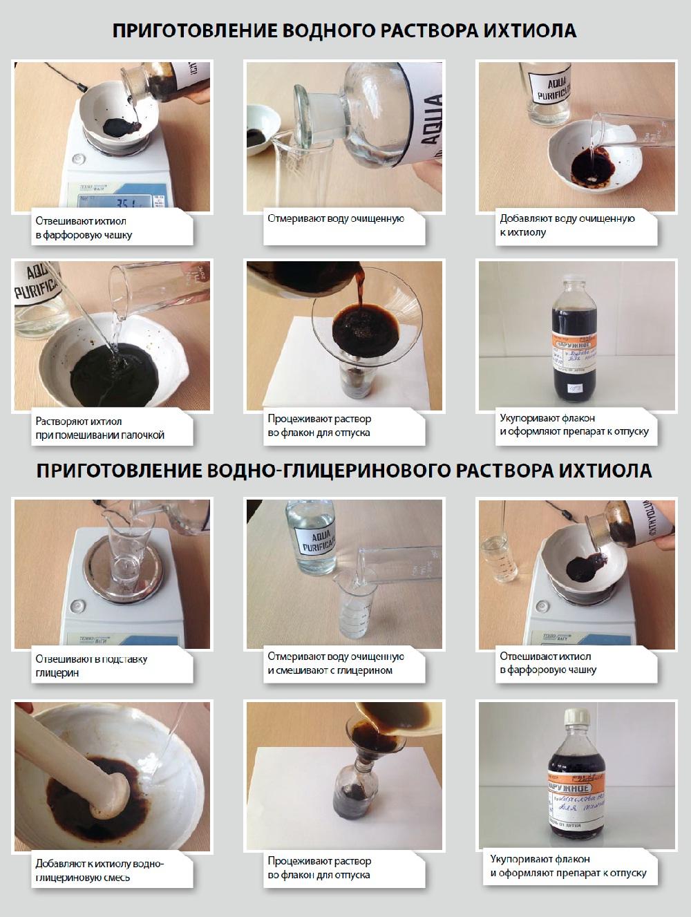 Ихтиол маз : инструкция за употреба | Компетентно за здравето на Крем Move&Flex в България