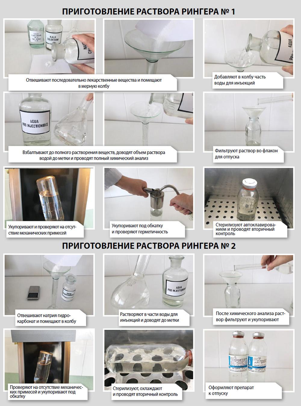 приготовление раствора рингера