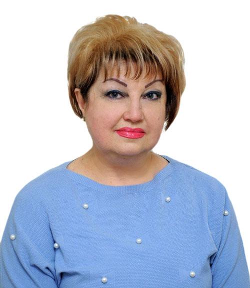 Світлана Климишина