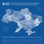 Імунітет до COVID-19 серед українців в середньому складає більше 50%